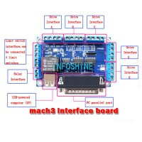 USB CNC Controller 3 Axis CNC Controller NCH02 Offline Stand Alone