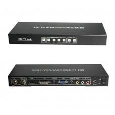 SDI to ALL Scaler Converter SD-SDI HD-SDI 3G-SDI to CVBS VGA DVI HDMI Signal Converter HDV-SA02