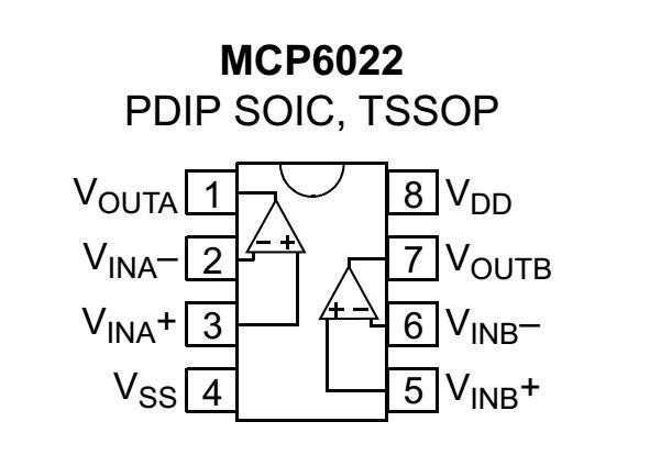 cjmcu-622 mcp6022 mic silicon microphone sensor operational amplifier - free shipping