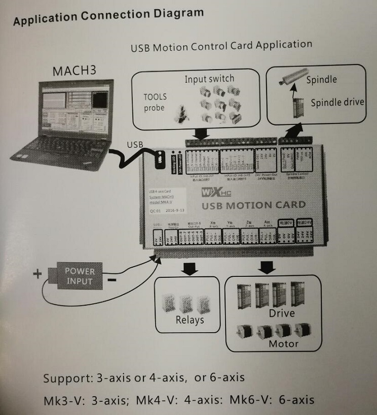 USB 2MHz Mach4 CNC 3 Axis Motion Control Card Breakout Board