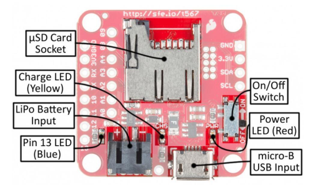 9DoF Razor IMU M0 MPU-9250 Module Development Board Winder SAMD21 Microprocessor