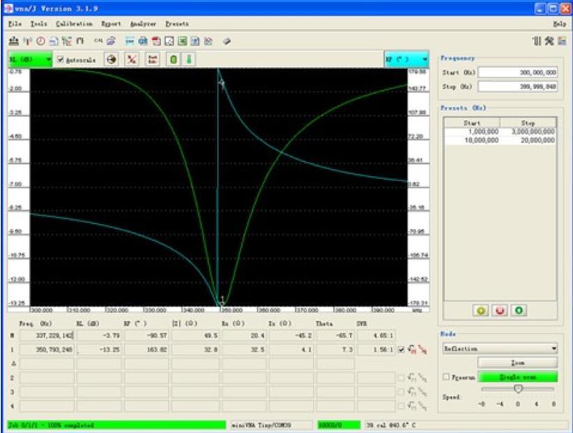 Details about VNA 1M-3GHz Vector Network Analyzer Kit miniVNA Tiny  VHF/UHF/NFC/RFID RF US SELL
