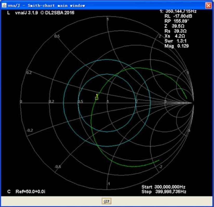 VNA 1M-3GHz Vector Network Analyzer Kit MiniVNA Tiny VHF