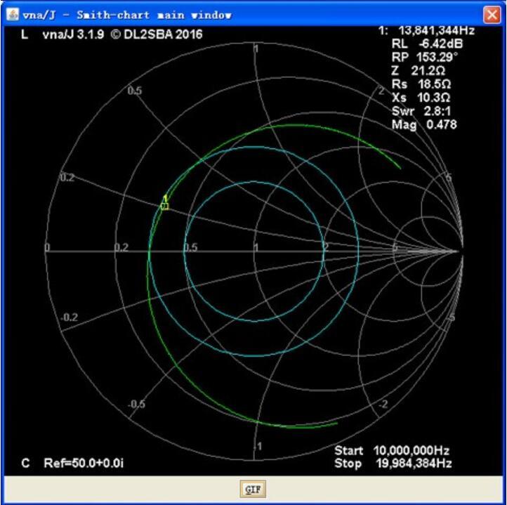 Step Frequency Radar Network Analyzer : Minivna pro k mhz vector network analyzer vhf nfc