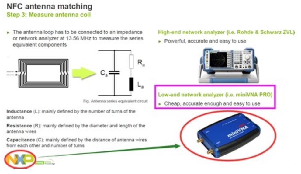 VNA 100K-200MHz Vector Network Analyzer MiniVNA PRO VHF/NFC