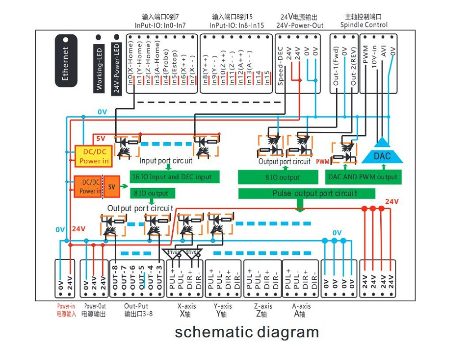Details about Upgrade CNC Mach3 USB 3 Axis Motion Control Card Breakout on