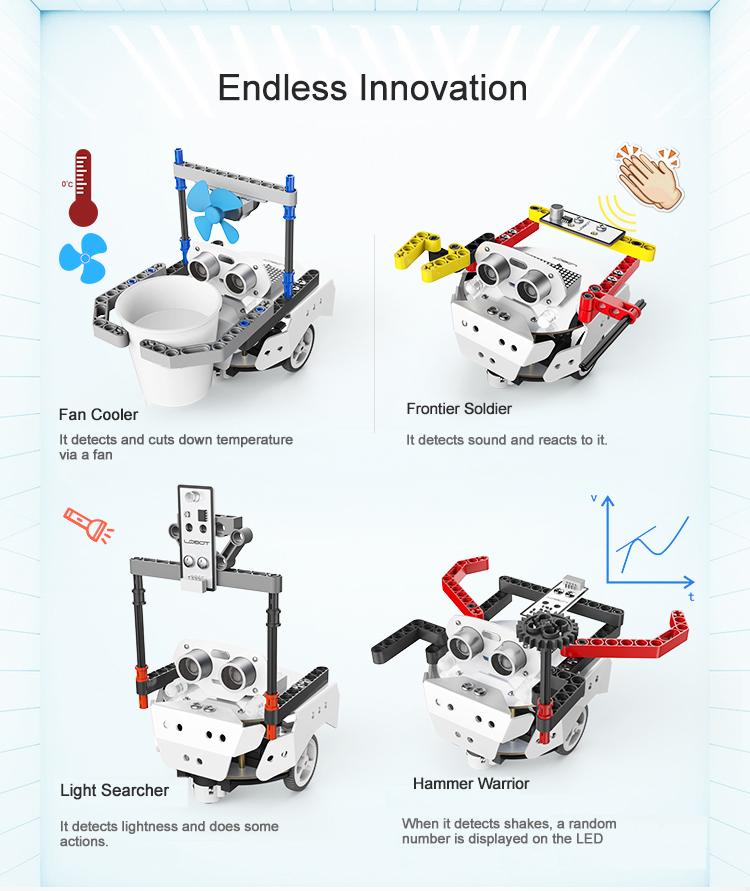 Programmable Smart Robot Kit Car Unfinished For Scratch