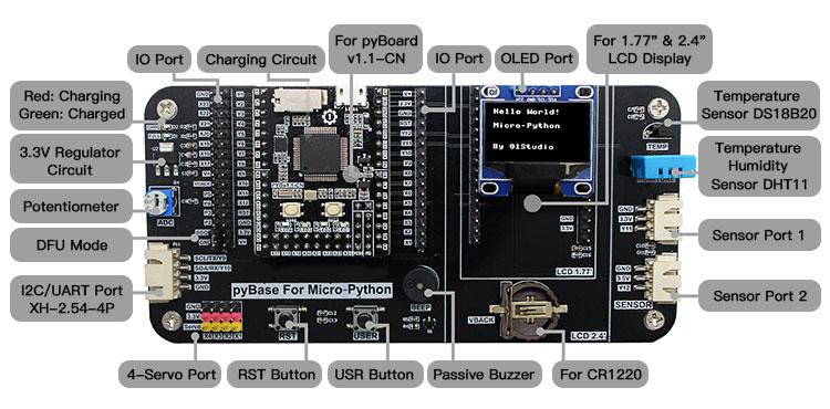 MicroPython pyboard v1.1 python programming development board AODFSNIUS FUJIC