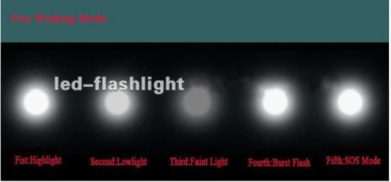 XM-L U2 Mini Portable Focusable Flashlight with Clamp