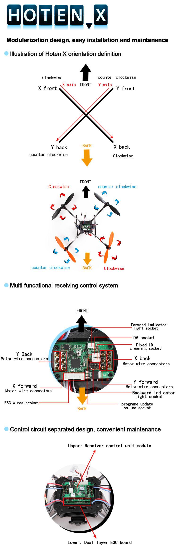 Walkera Hoten-X With DEVO F7 FPV Transmitter 6-Axis gyro 3D Quadcopter UFO RTF 2.4GHz