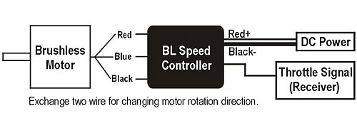 ALIGN 600MX Brushless Motor(1220KV) RCM-BL600MX HML60M02