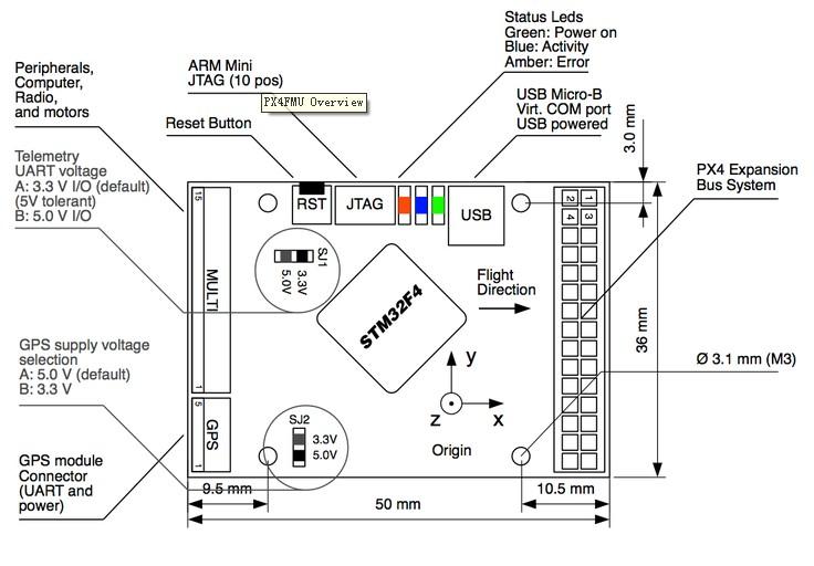 PX4FMU Autopilot Flight Control Management Unit Multicopter