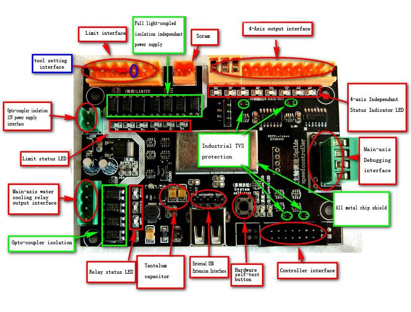 Stepper Motor Control | How To Control Stepper …