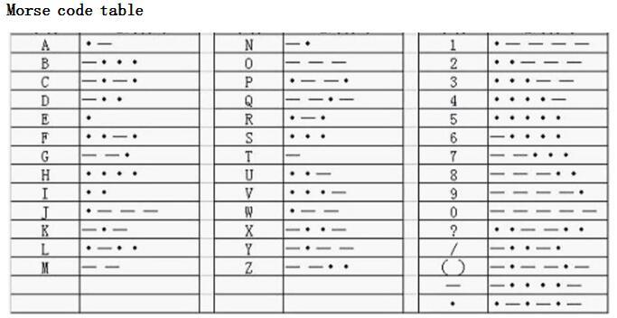Details about Morse Code Learner Shortwave Radio Oscillator Telegraph Radio  Station + K4 key