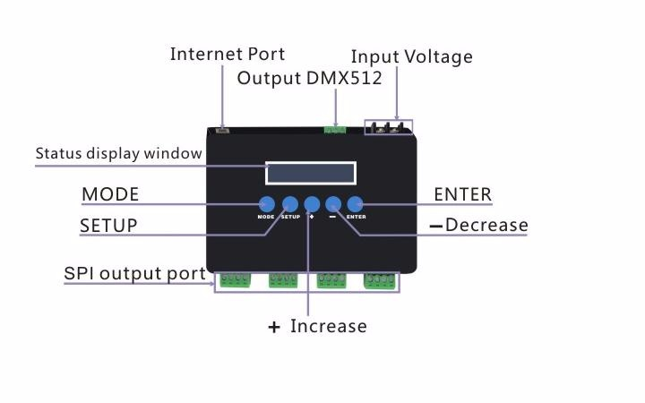 Artnet to SPI DMX Pixel Light Controller LED Light Strip ...