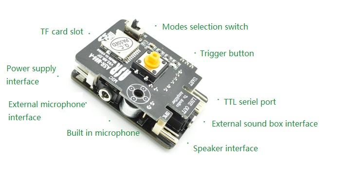 Human Speech Recognition Module Voice Control Play Module