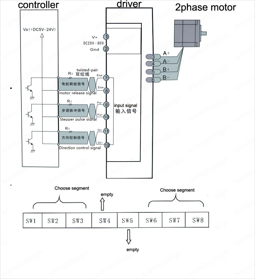 stepper motor polarity