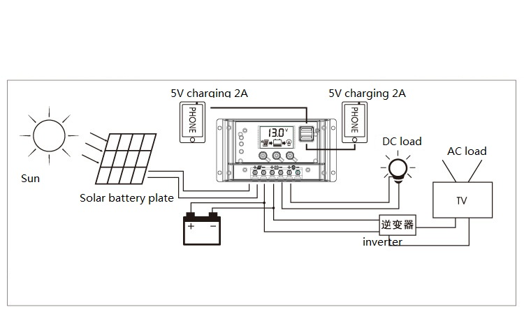 solar charge controller lcd 30a dual usb interface for