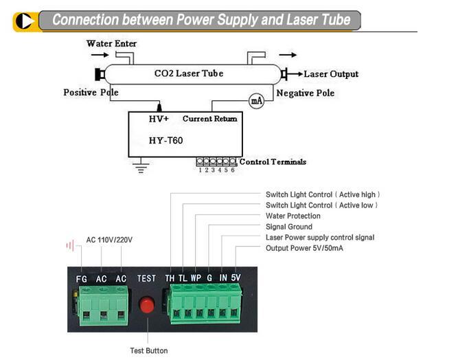 Myjg 50w Co2 Laser Power Supply Cnc Engraving Cutting