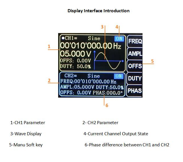 JDS6600-30M Dual Channel Function Arbitrary Waveform Signal
