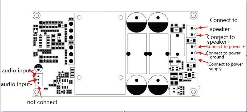 irs2092s digital amplifier board high pw 1000w mono class d hifi subwoofer 699926733286