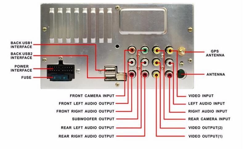 Mp5 Car Player Andoid5 1 Gps Dvd Stereo 7 0inch 1080p Hd