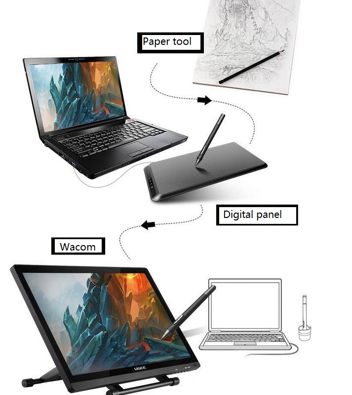 Ugee Dual Monitor